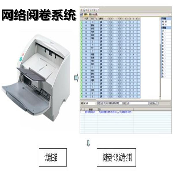 临沂网上阅卷YUU�][系统厂家价格-信誉好的网上阅卷批发商_云微信息