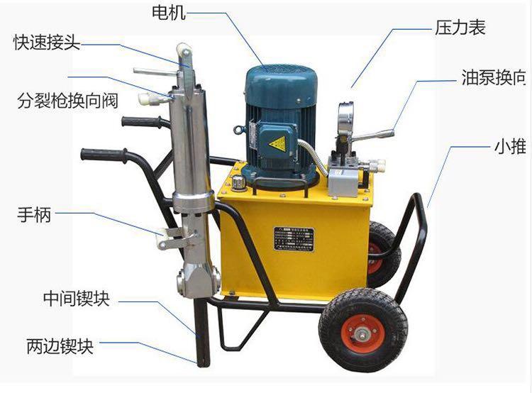 广西高质的液压分裂机_有品质的液压岩石劈裂机推荐