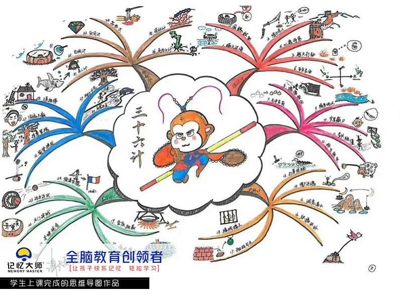 北京幼兒全腦教育-可信賴的幼兒全腦教育加盟項目