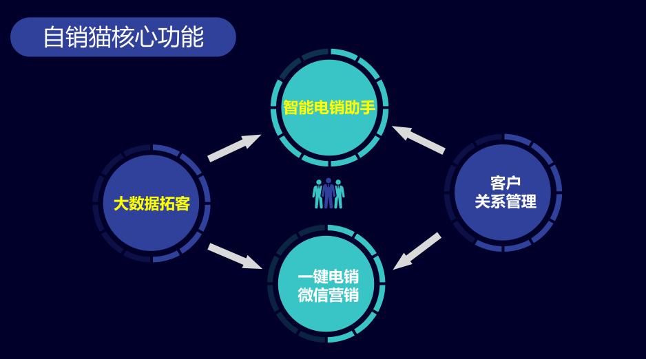 云南移动客户管理系统公司_电销管理软件找哪家