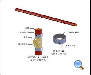 甘肃铸铁管厂家-兰州铸铁管大量出售
