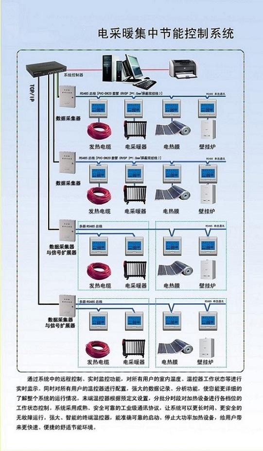 多聯機空調計費係統廠家批發-價格實惠的T3000電采暖集控係統當選廈門德力信公司