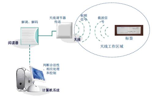 智能仓库厂家_仓储管理系统供销-深圳市百通达科技有限公司