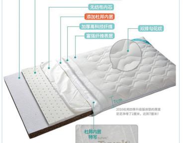 供应青岛品质婴儿床垫|椰棕床垫美标