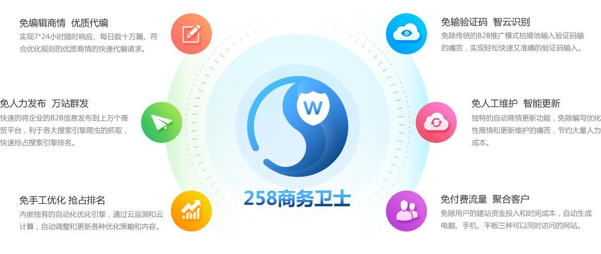 关键词优化公司,云南有口碑的网络推广公司