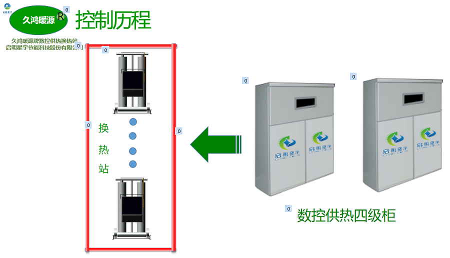 數控供熱設備哪家好|供應內蒙古質量良好的暖源數控供熱設備