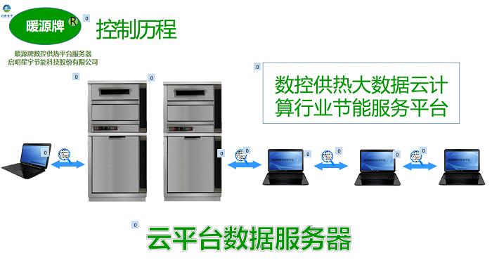 本地数控供热技术公司-划算的暖源数控供热设备哪里有卖