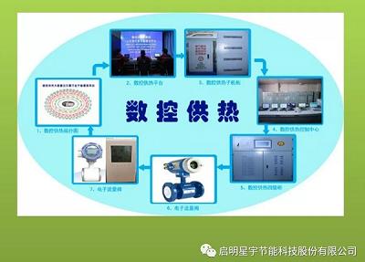 暖氣能耗咨詢安裝-大量供應高質量的暖氣醫院設備