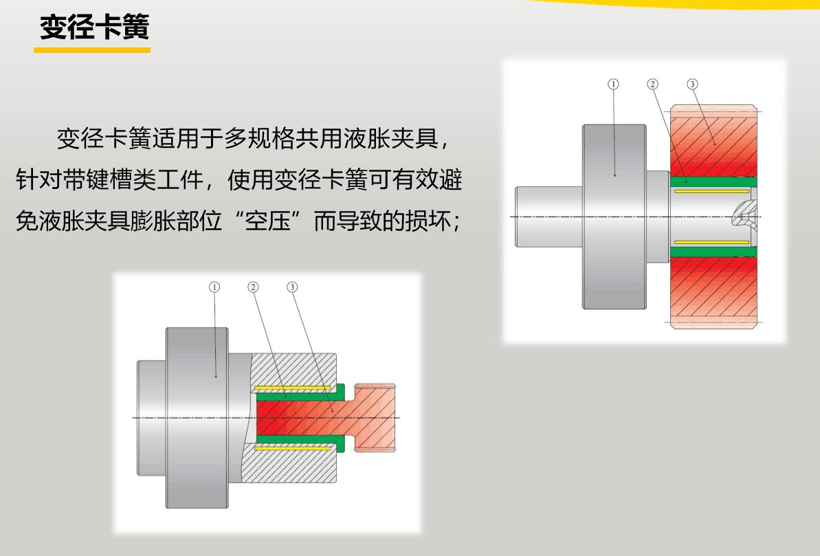 磨削液压夹具公司-大连零点提供好用的磨削液压夹具