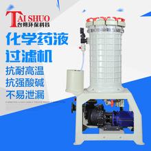 青岛钛过滤机厂家|价格优惠的钛过滤机哪里有卖