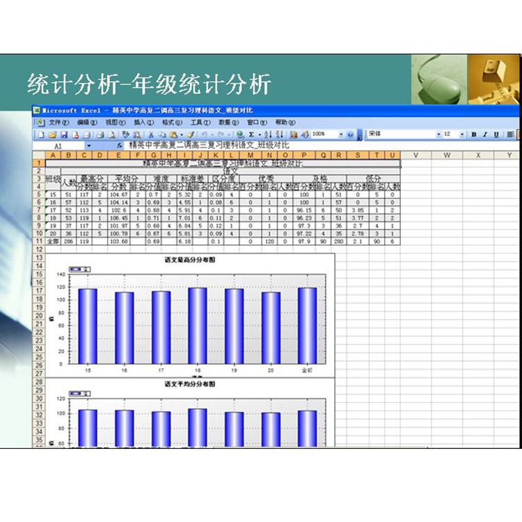 涞源县网络阅卷经销处 南昊线上网络阅卷更专业