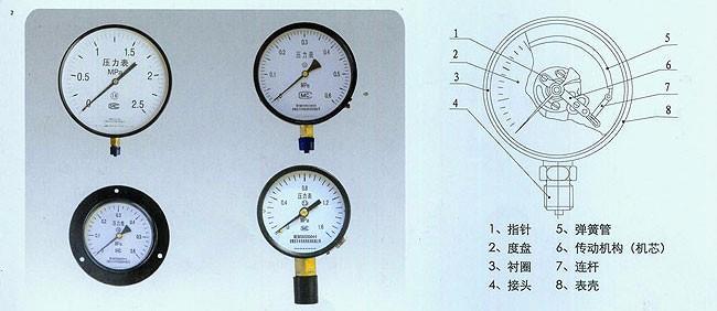 上仪压力表立足品质|Y系列一般压力表