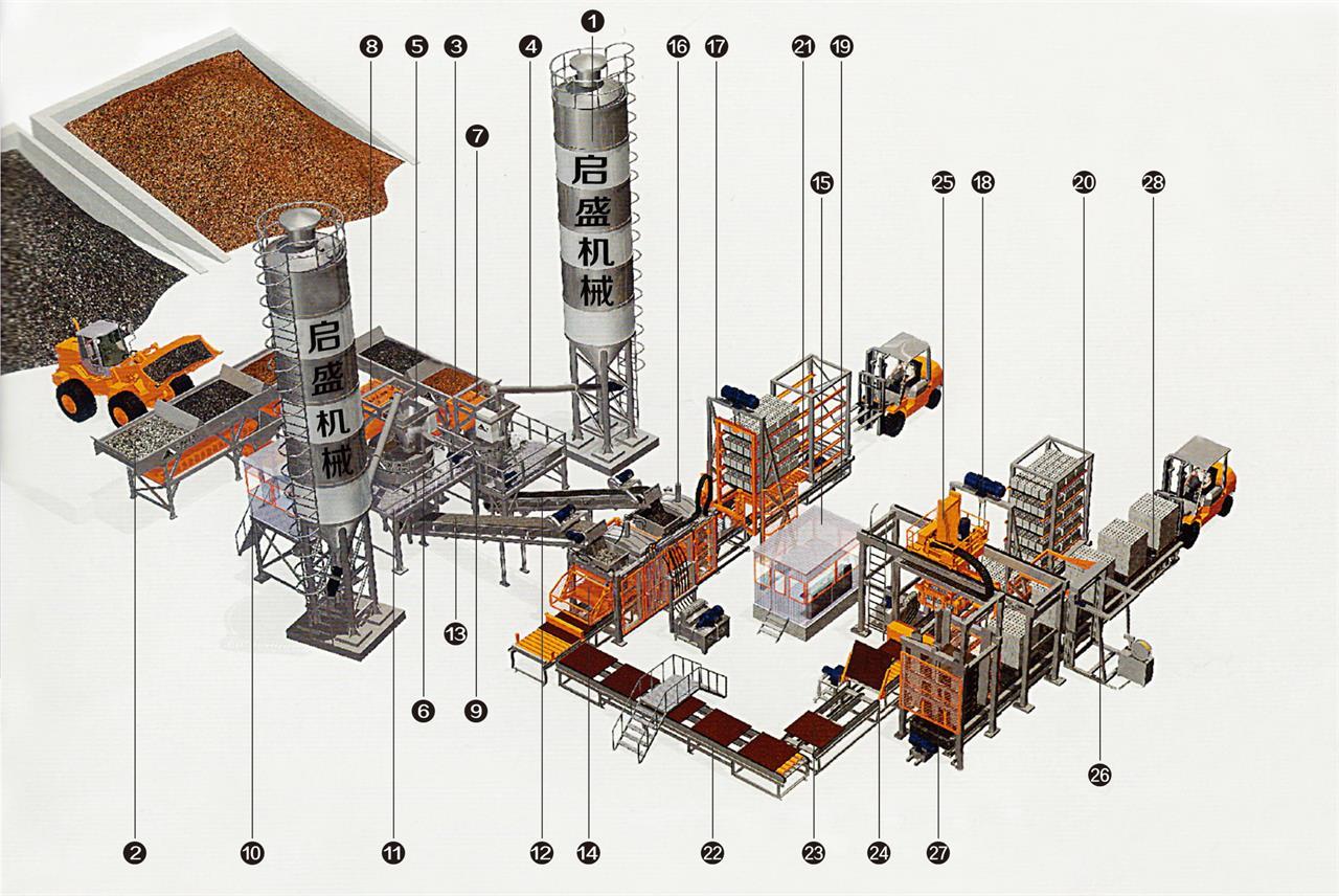 如今暢銷各磚廠的【制磚機全自動生產線】啟盛成熟的收磚線