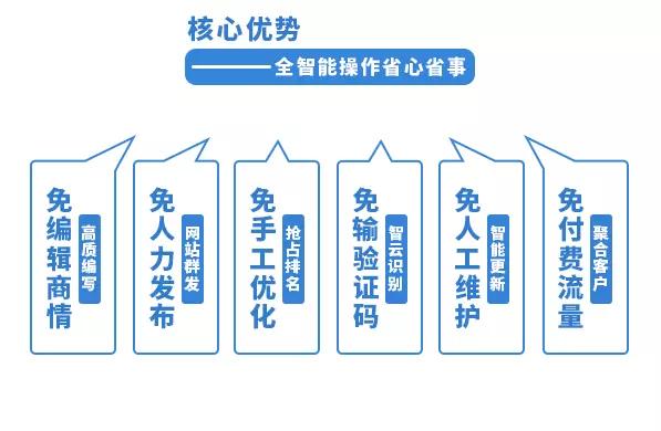 肇庆全网推广-广东创