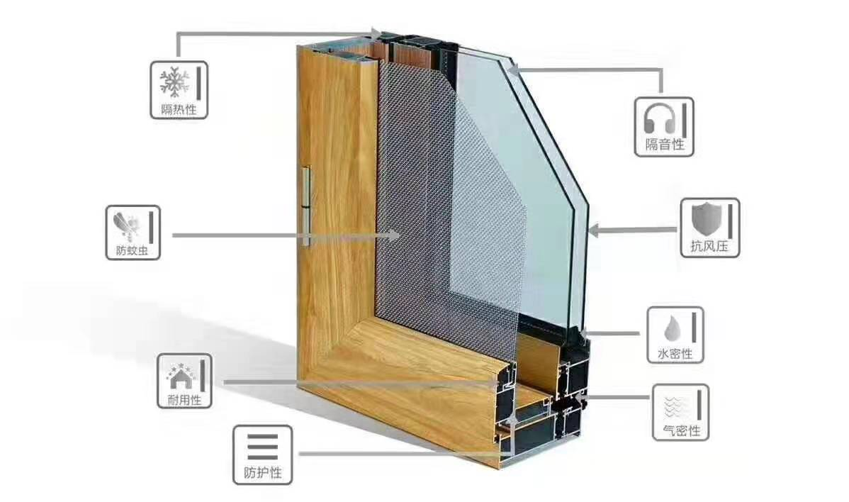 寧夏金剛網一體窗-金剛網一體窗廠家-寶利嘉鋁業