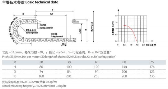 專業的工程拖鏈|世紀大唐五金-專業生產北京世紀大唐塑料工程拖鏈