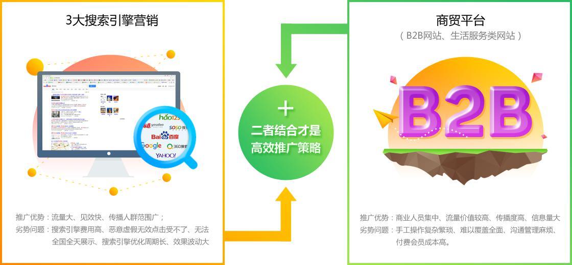 云南哪家昆明网路推广公司有实力|云南网站seo公司