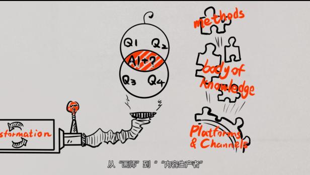 宿遷手繪視頻-京慧寧文化提供有創意的手繪動畫視頻制作