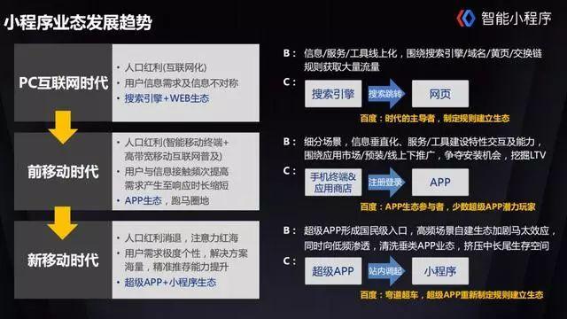 廣東百度小程序價格如何-廣州哪里有提供口碑好的百度智能小程序
