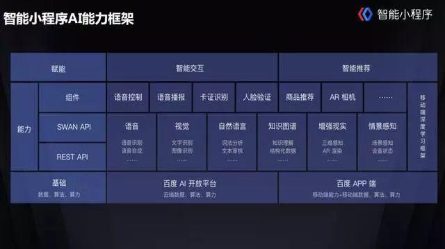 广东百度小程序公司-广东口碑好的智能小程序的开发哪家公司有提供