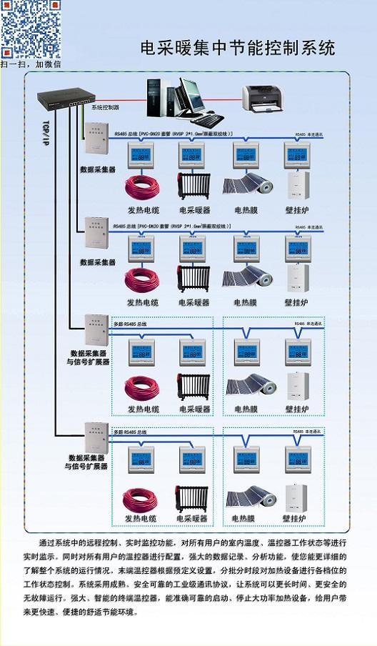甘肃庆阳农村边远地区中小学温暖工程采用电暖温控器集控系统