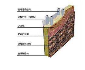 布鲁雅轻钢别墅厂家 广西信誉好的轻钢房屋施工建造公司