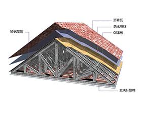 布鲁雅轻钢别墅原材料-专业提供轻钢房屋施工建造