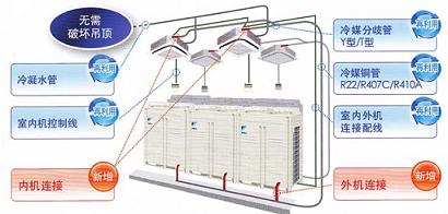江苏南京多联机中央空调集中控制系统
