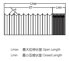 中國實用的柔式風琴防護罩-北京市哪里可以買到質量好的導軌防護罩