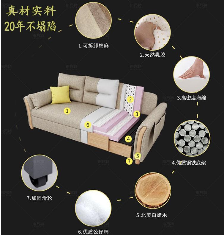 具有良好口碑的沙发床厂家推荐,石柱土家族报价合理的沙发床