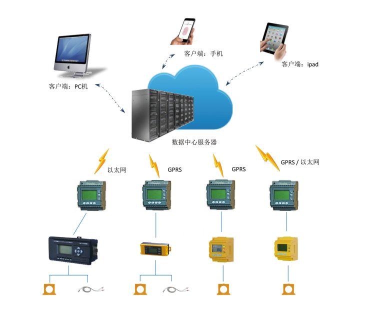 """泉州消防智慧用电""""智能互联网预警监控系统安装施工"""