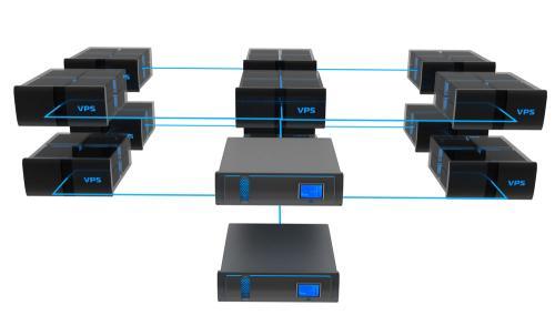 香港VPS服务器-成都信誉好的VPS服务器公司推荐