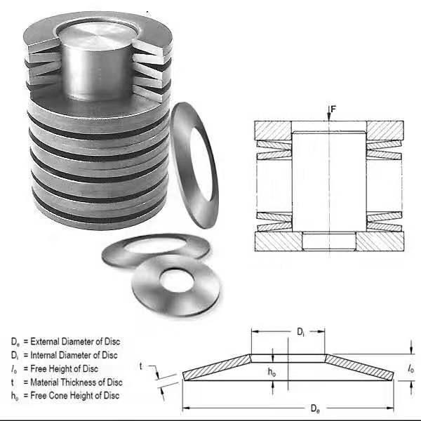 知名的Mubea/Bauer碟形弹簧供应商_品高供应链管理_湖北碟形弹簧订制