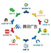 知名的腾讯广告推荐,QQ空间广告价格