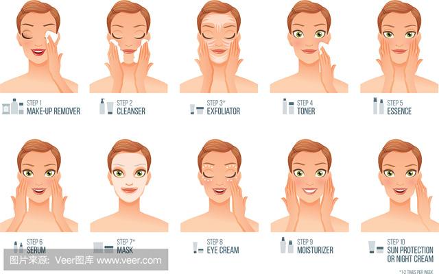 如何清洁护肤才是正确