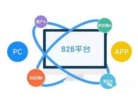 网络营销推广-广东哪里有供应可靠的网络推广服务