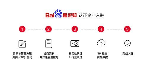 北京百度爱采购公司-邢台千度网络供应有品质的百度爱采购服务