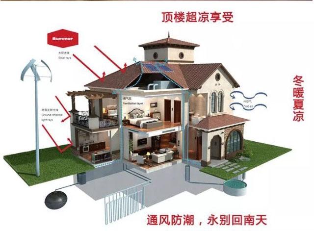 轻钢别墅与砖混房屋的区别/轻钢别墅的优点
