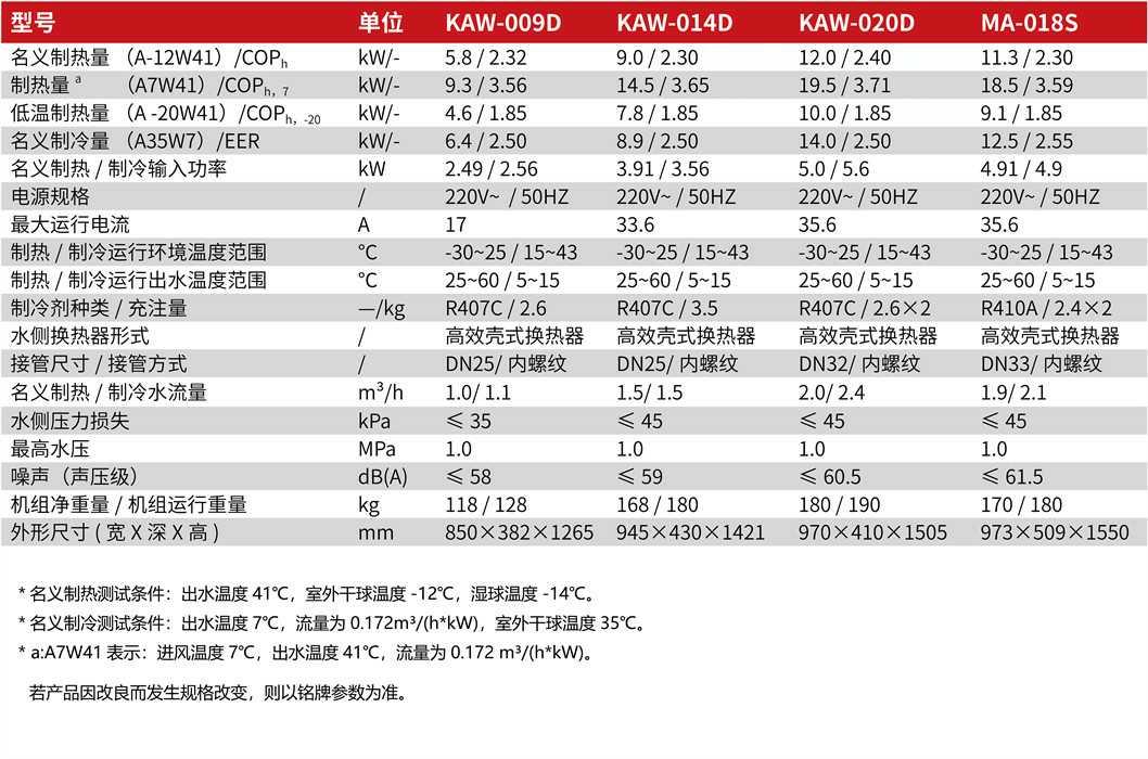 山東別墅用地暖空調安裝-青島高質量的地暖空調_廠家直銷