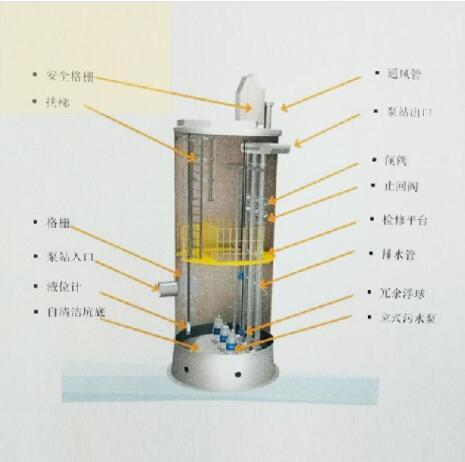 青岛品牌好的一体化预制泵站价格-吉林一体化污水泵站定制