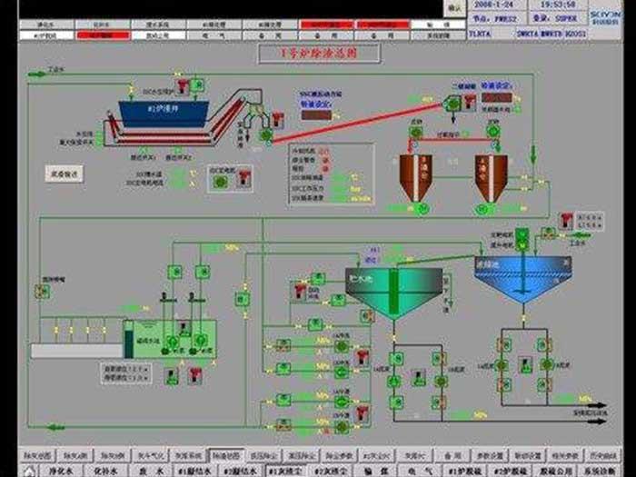 银川DCS控制系统-固原DCS控制系统厂家-宁夏科锐智能