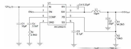 AIC2862应用调制解调器和路由器可现货采购