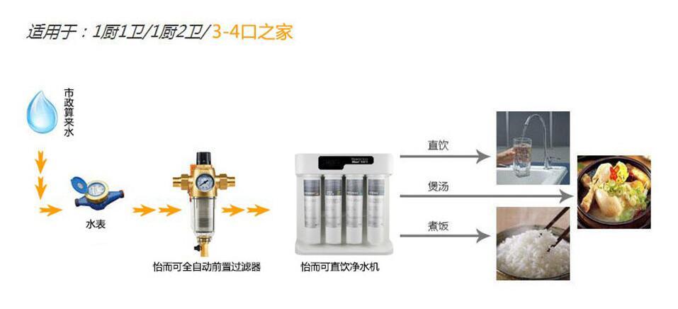 全屋净水系统郑州全屋净水十大品牌全屋净水系统品牌
