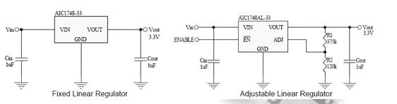 深圳市AIC1748低噪声 高PSRR和超低压差线性稳压器