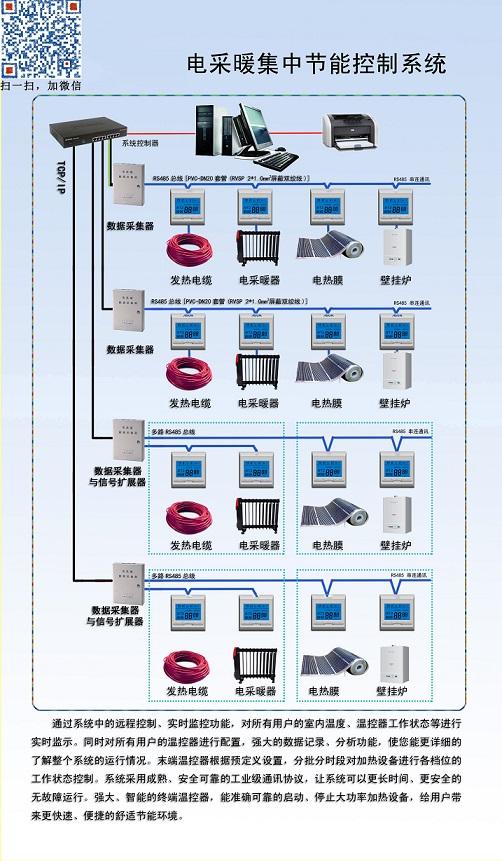 青海海北学校温暖工程电采暖集中节能控制系统
