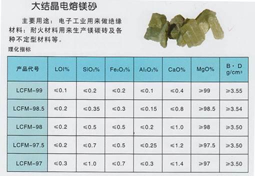 大结晶电熔镁价格-知名的大结晶电熔镁厂家
