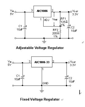 AIC1085 3A输出电流能力的三端低压差稳压器