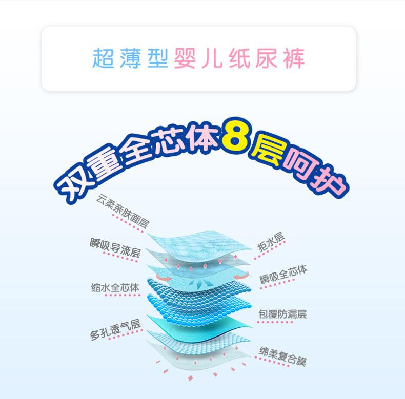 四川亲格轻薄系列纸尿裤咨询|山东信誉好的亲格轻薄纸尿裤供应商