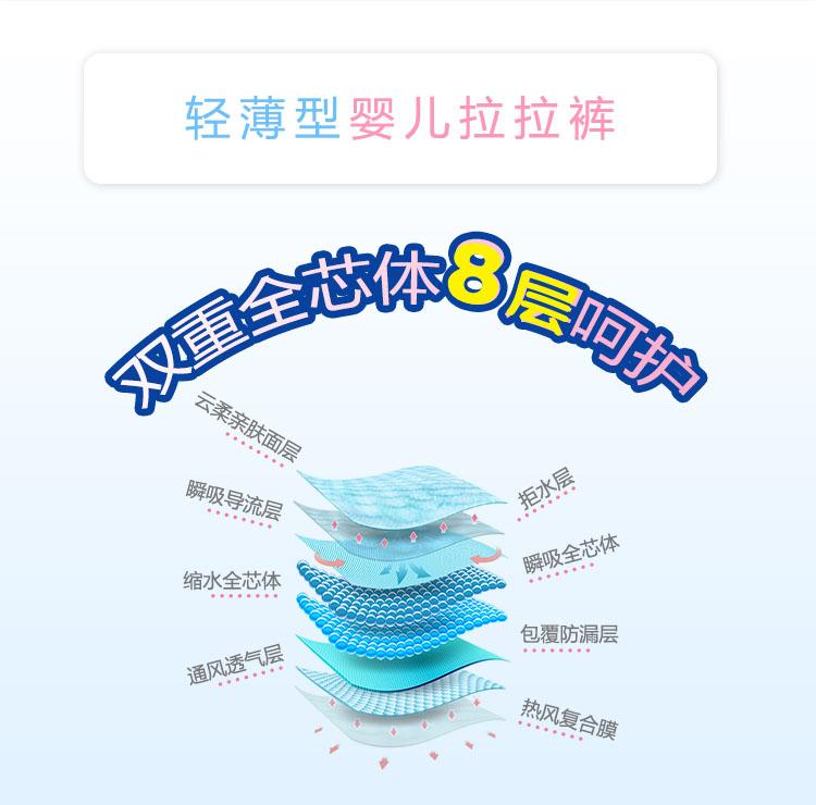 親格助夢團隊微商代理|供應京燦衛生用品好的親格拉拉褲