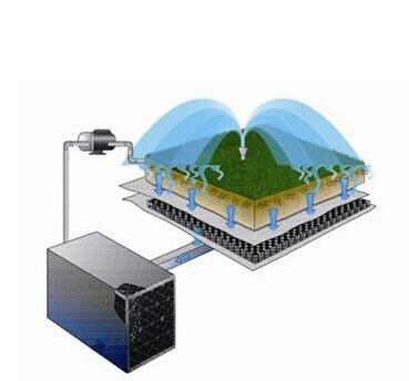 耐用的深圳雨水回收系统供应,城市雨水收集模块